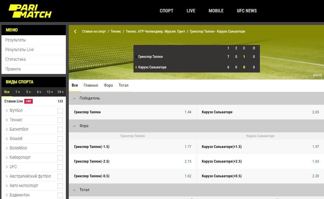 Матч центр на сайте parimatch ru